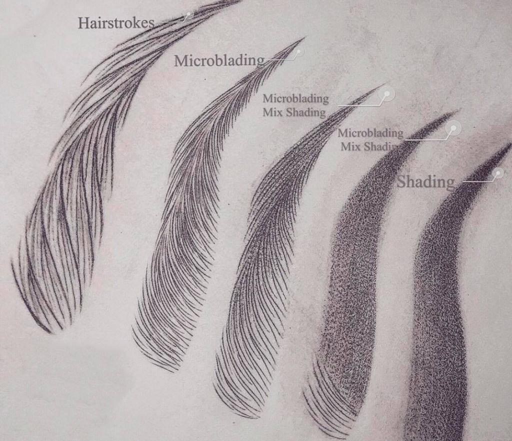 kỹ thuật Hairstroke và các kỹ thuật khác